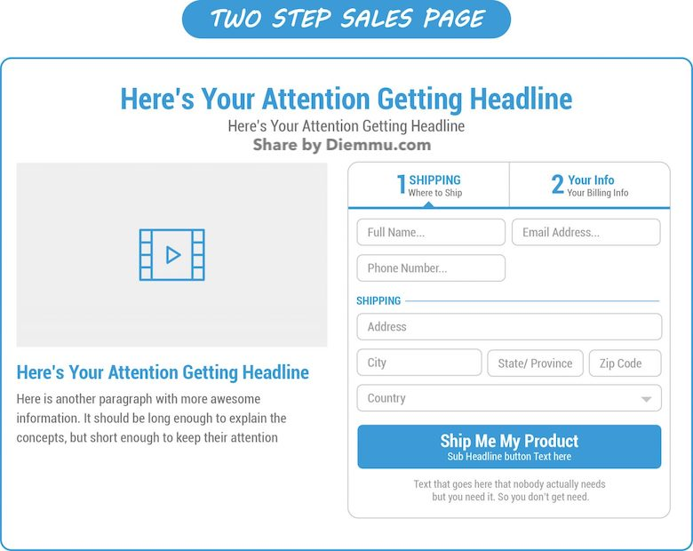 Tripwire Sales Funnel